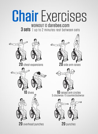 An image of exercises for wheelchair users. 3 sets of exercises with a 2-minute rest between sets. 20 chest expansions, 20 side arm raises, 10 dives, 10 raised arm circles, 20 overhead punches, 20 punches.