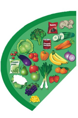 Eatwell Guide fruit and veg
