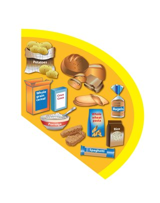 Eatwell Guide starchy foods