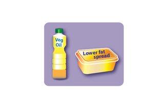 Eatwell Guide oils