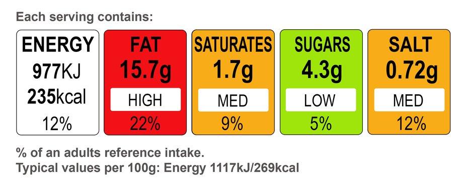 Food labels - NHS
