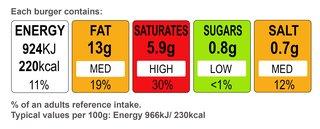Traffic light food labelling